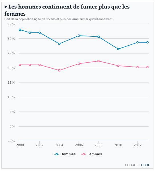 les chiffres du tabac en france en 2013